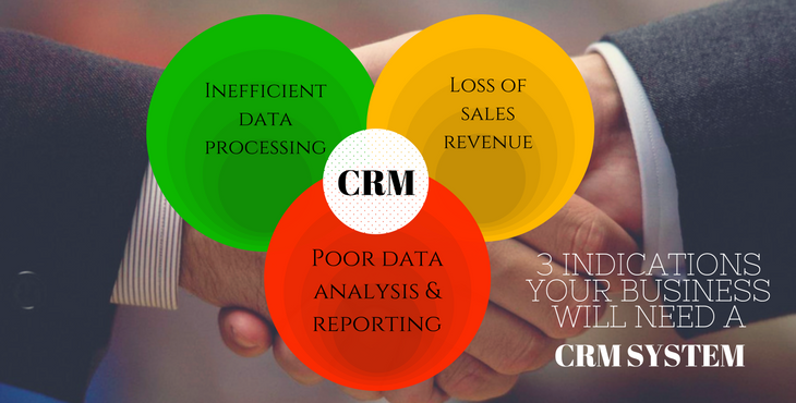 Business CRM system